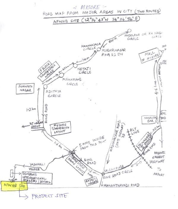 AFNHB Mysore Project